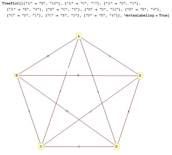 19 graph_star